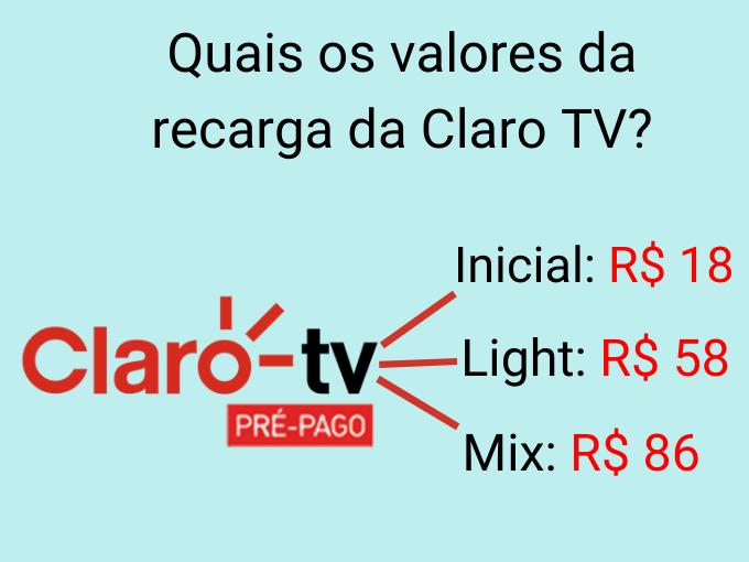 Quais os valores da recarga da Claro TV?